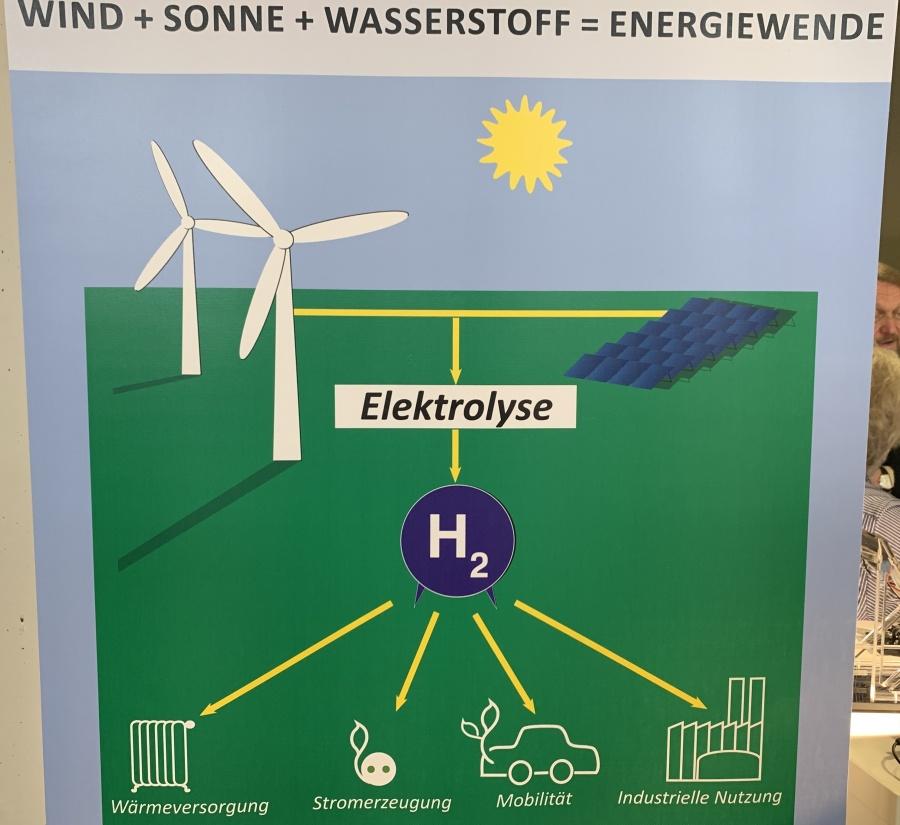 New Energy Days Husum